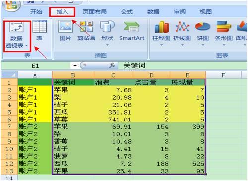 wps数据透视表怎么用?第2张