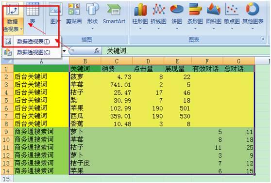 wps数据透视表怎么用?第8张