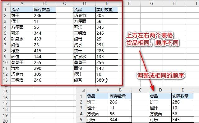 wps表格怎么自定义排序?第2张