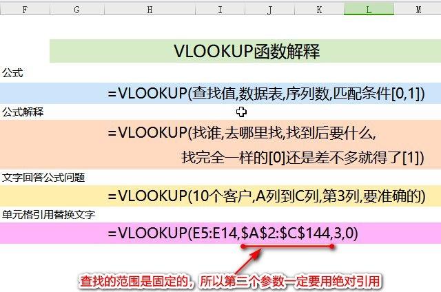 WPS函数Vlookup怎么用第3张